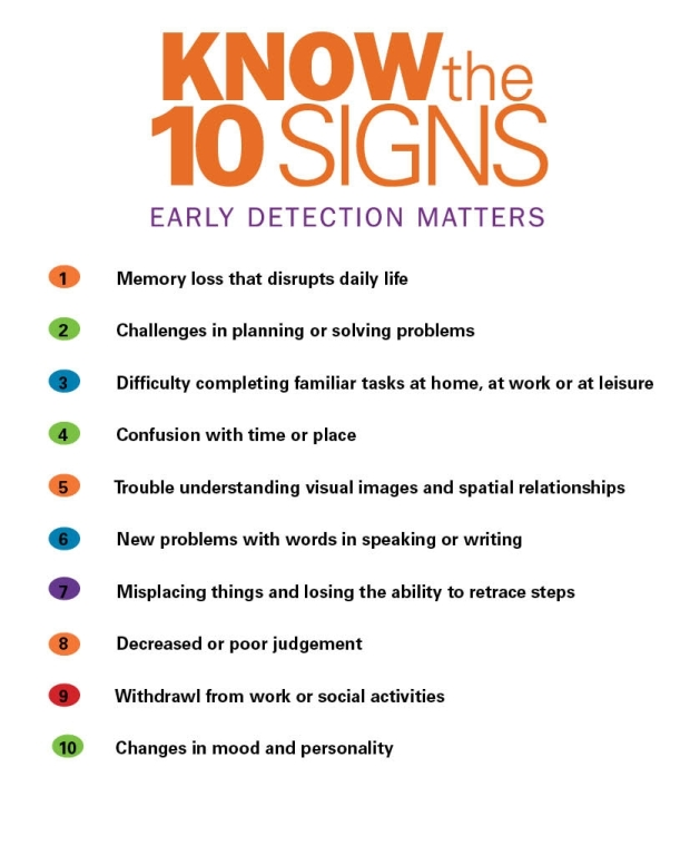 10signs