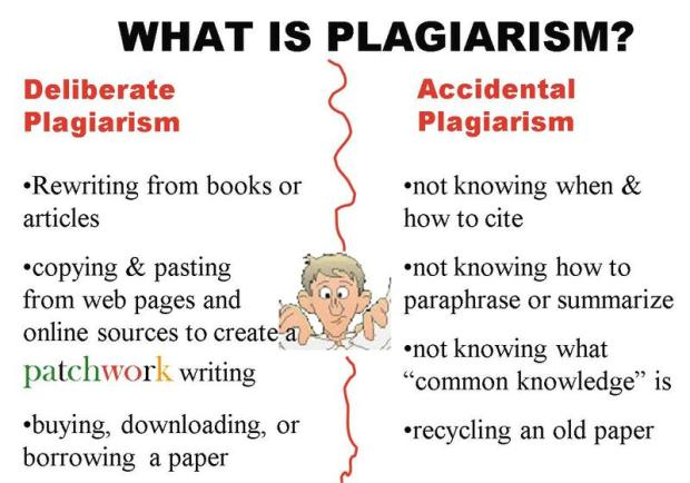 whatisPlagiarism