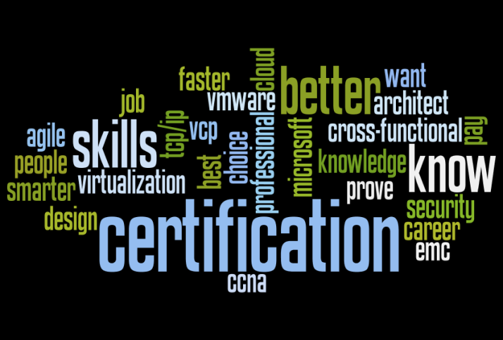 certification-word-cloud